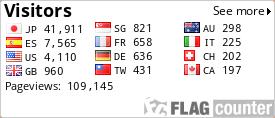 http://s02.flagcounter.com/count/Sms/bg=FFFFFF/txt=000000/border=CCCCCC/columns=3/maxflags=12/viewers=0/labels=1/pageviews=1/