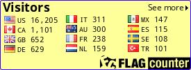 http://s02.flagcounter.com/count/VL8/bg=FFFF99/txt=000000/border=3300FF/columns=3/maxflags=12/viewers=0/labels=1/