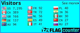 http://s02.flagcounter.com/count/ZLx/bg=00FFFF/txt=000000/border=0000FF/columns=3/maxflags=15/viewers=0/labels=1/