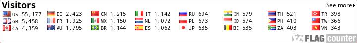 http://s02.flagcounter.com/count/b3TE/bg=FFFFFF/txt=000000/border=CCCCCC/columns=8/maxflags=24/viewers=0/labels=1/